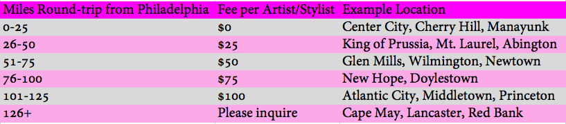 Hotel accommodations are requested in certain circumstances. Distances exceeding 126 round-trip are subject to additional travel fees. Travel fees are not inclusive of any parking fees per artist/stylist.