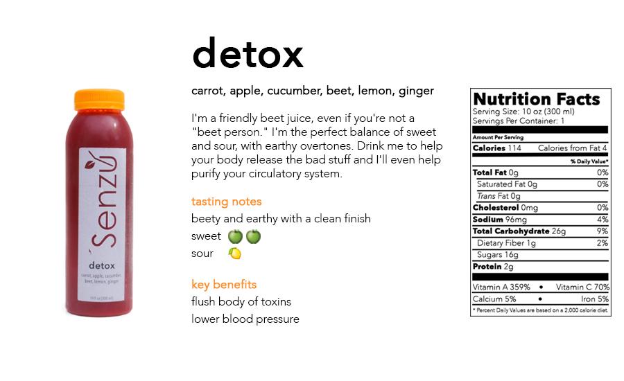 detox.info.jpg