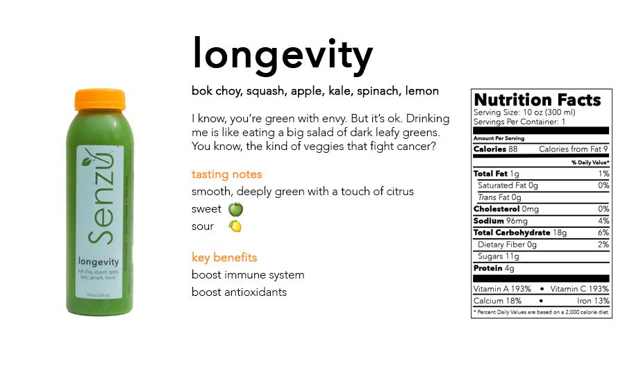 longevity.info.jpg