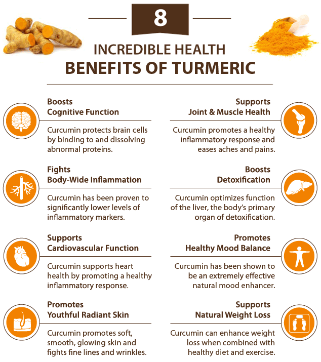 turmeric.infographic.png