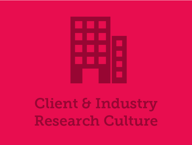 1. Client & Industry Research - a) Culture?b) Business Operationsc) What problems need solving for customers?d) Brand personality?e) What is the competition doing?
