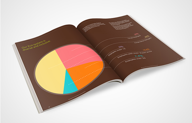 Brand Bibles - Whether it's an interactive PDF, leather bound print or digital e-book, helping your staff understand who you are as a brand and what you stand for with educational and emotional content instils a sense of pride and unity, engaging workforces and building loyalty.