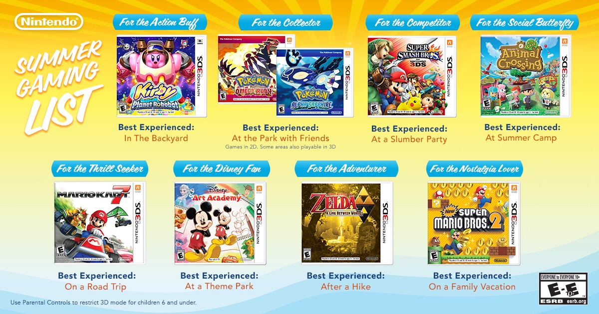 To help guide your summer Nintendo 3DS play - there are tons of great games and experiences! (Graphic: Business Wire)