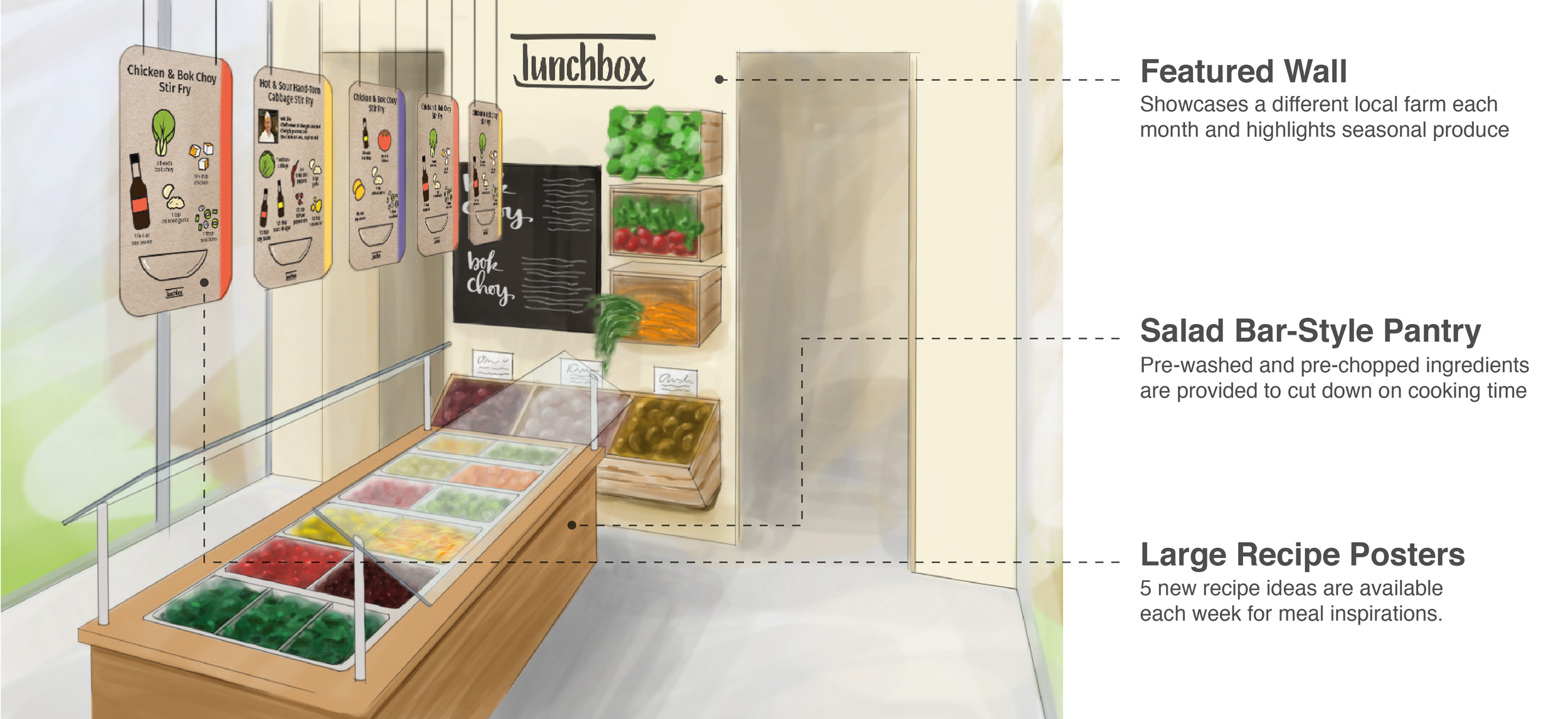 Lunchbox website sequence-07.png