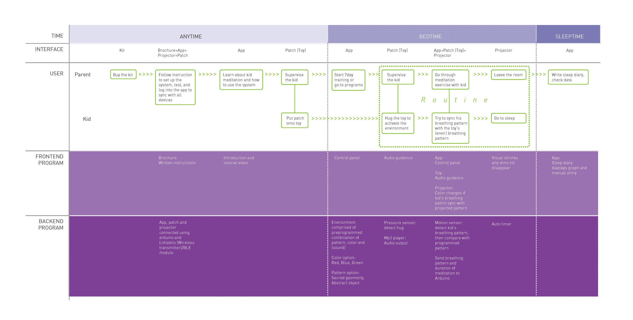 Aurora_Interaction Diagram1.jpg
