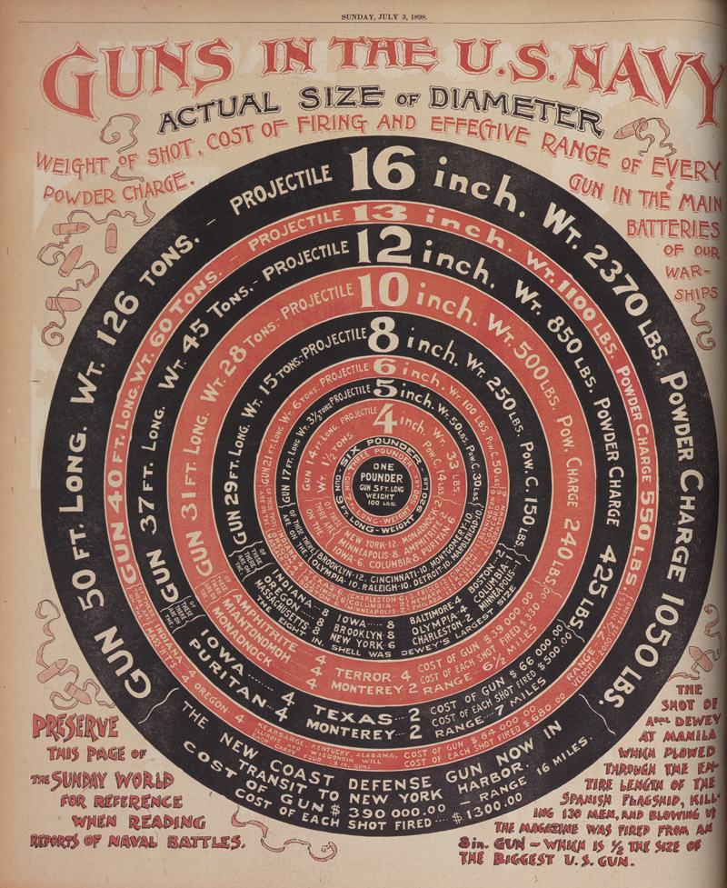 Johann Carolus, publisher, the German languageRelation, published in Strassbourg,1609