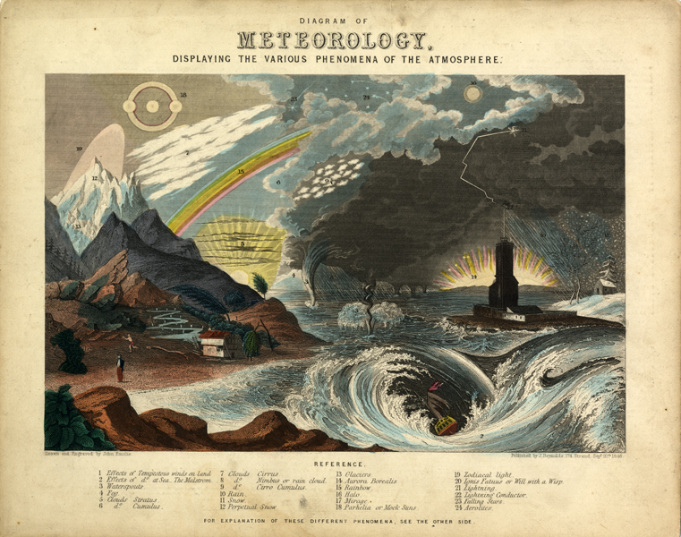 John Emslie, illustrator/engraver.  Diagram of Meteorology: Displaying the Various Phenomena of the Atmosphere . (Extensive textual content on reverse of card. London, 1846.