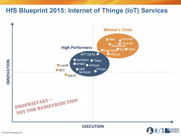 Horses for Sources IoT Service Provider Blueprint