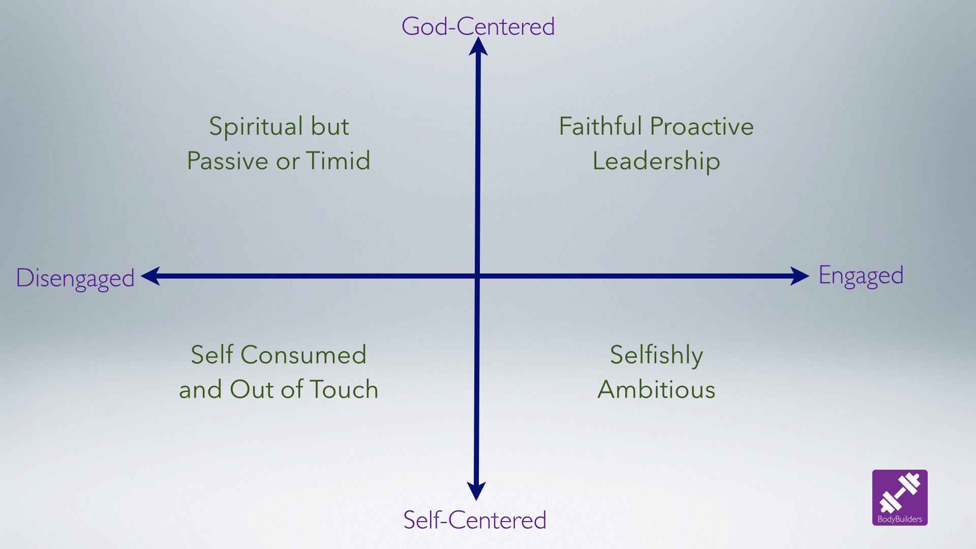 BodyBuilders Esther Leadership Study.003.jpg