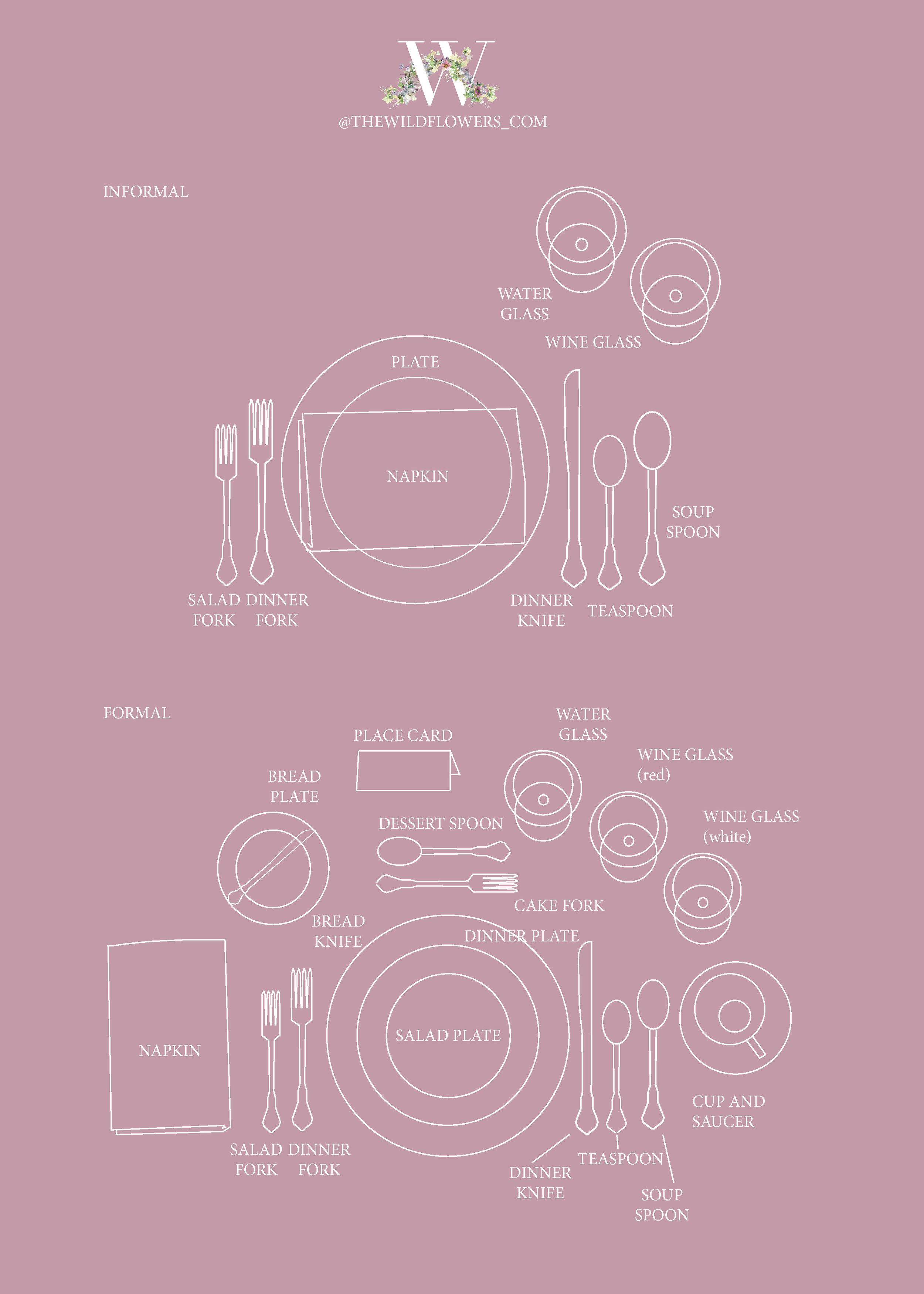 place-setting-etiquette-dallas-wedding-planner