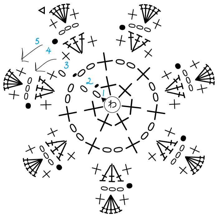 crochet-chart