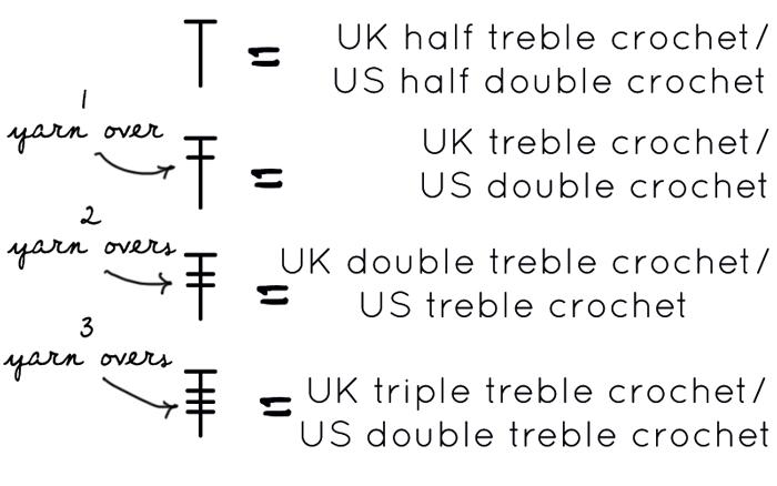 treble-sts