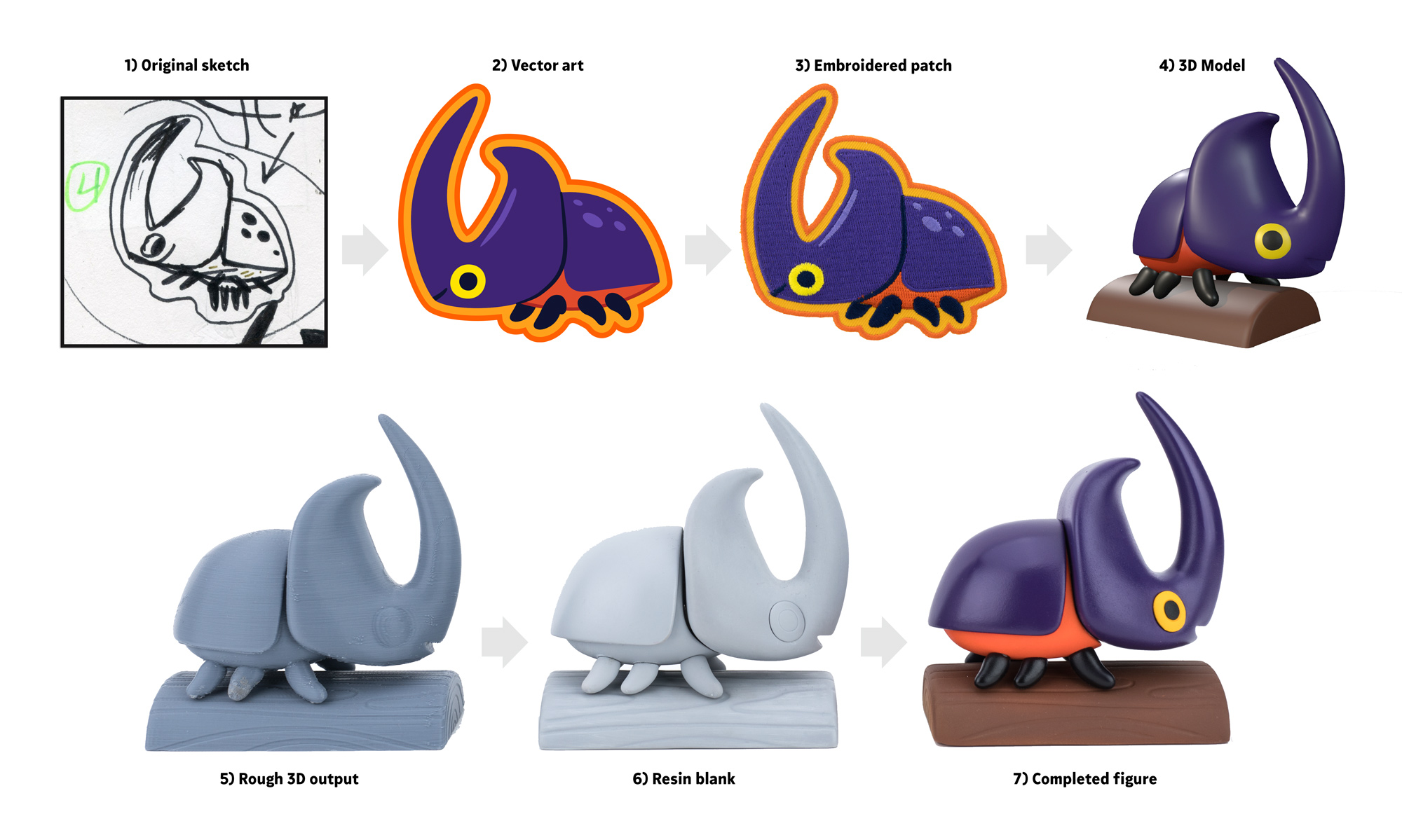How It Was Made: Rhino Beetle Resin Figure — The Beast Is