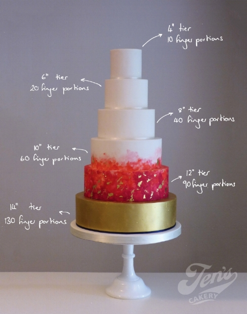 How many tiers does my wedding cake need to be?