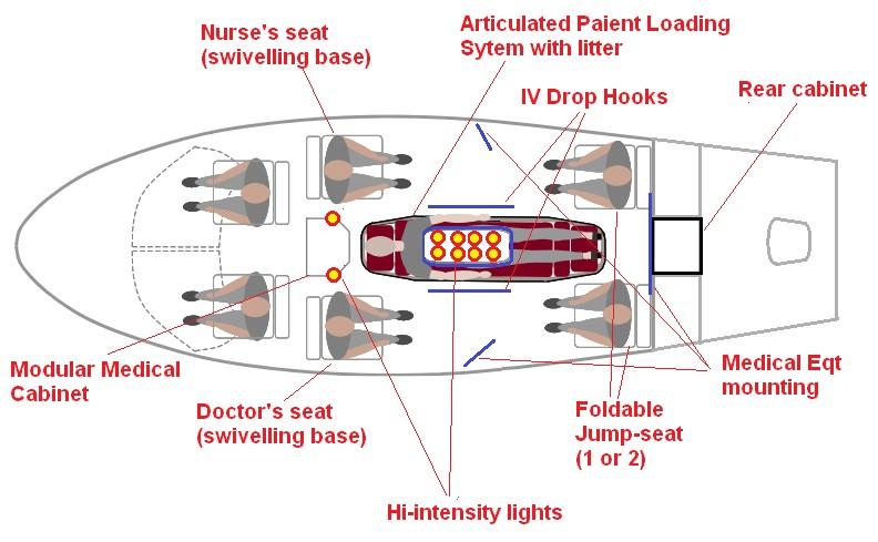 Centerline Stretcher layout