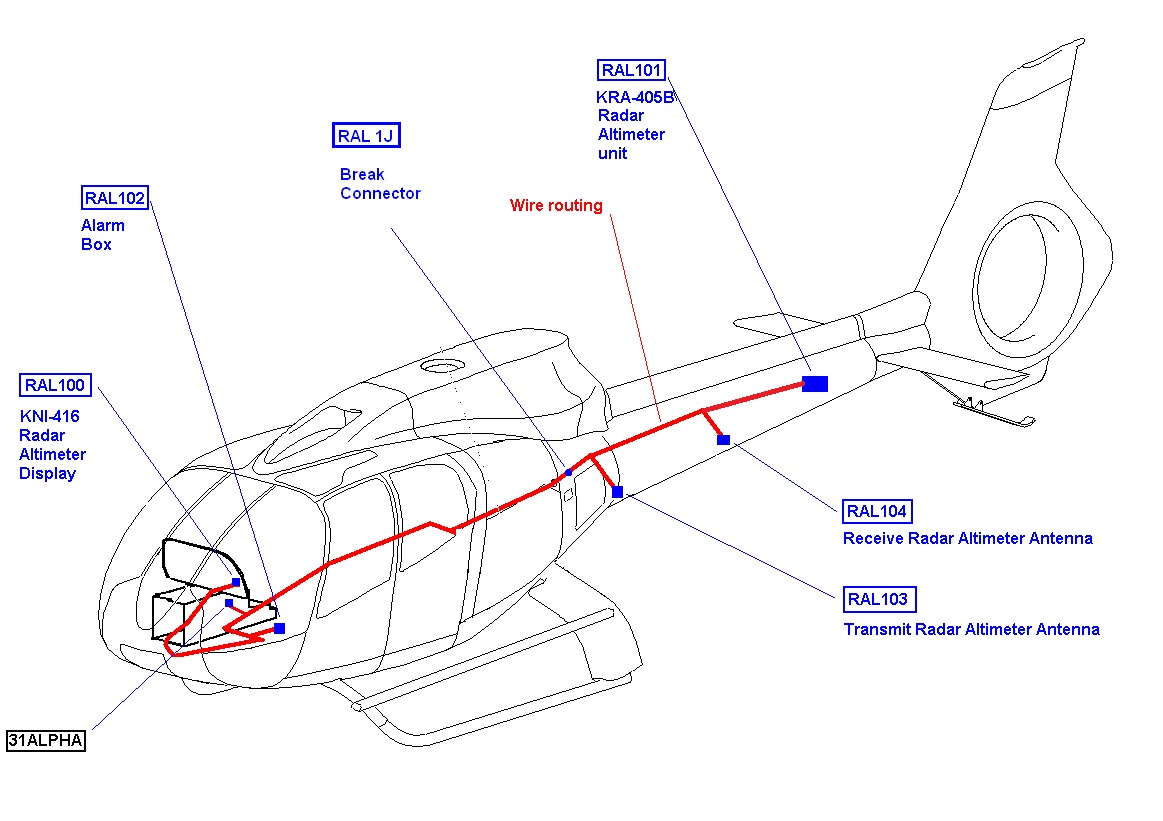 Main components location on EC130