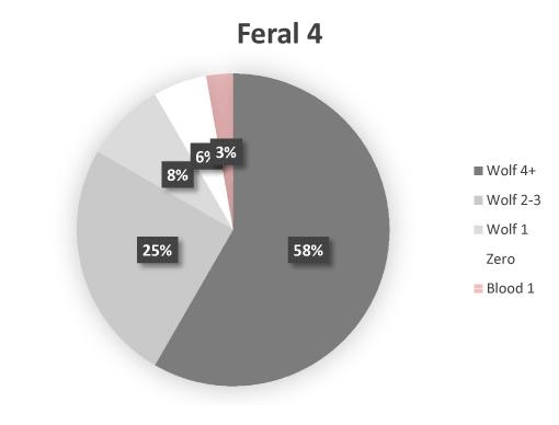 Wolfspell-Feral-4.jpg