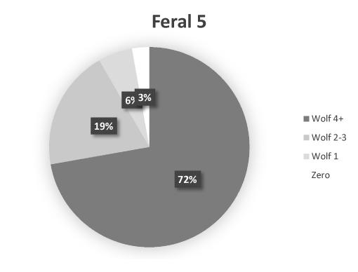 Wolfspell-Feral-5.jpg