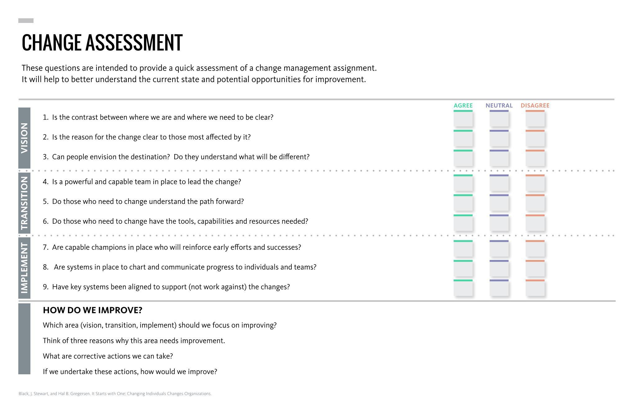 Change-Assessment.jpg