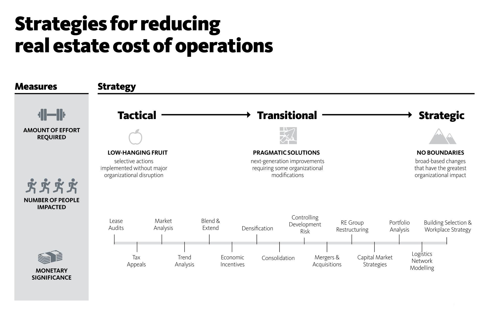 Reducing Operational Costs.jpg
