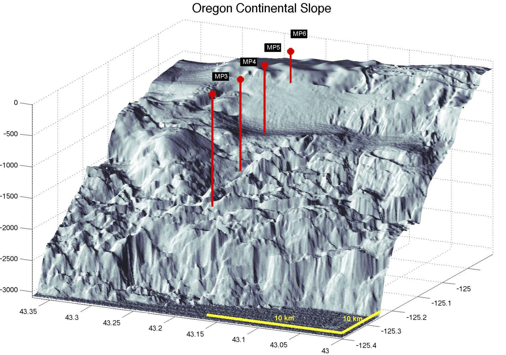 Bathymetric relief of the Oregon Continental Slope.