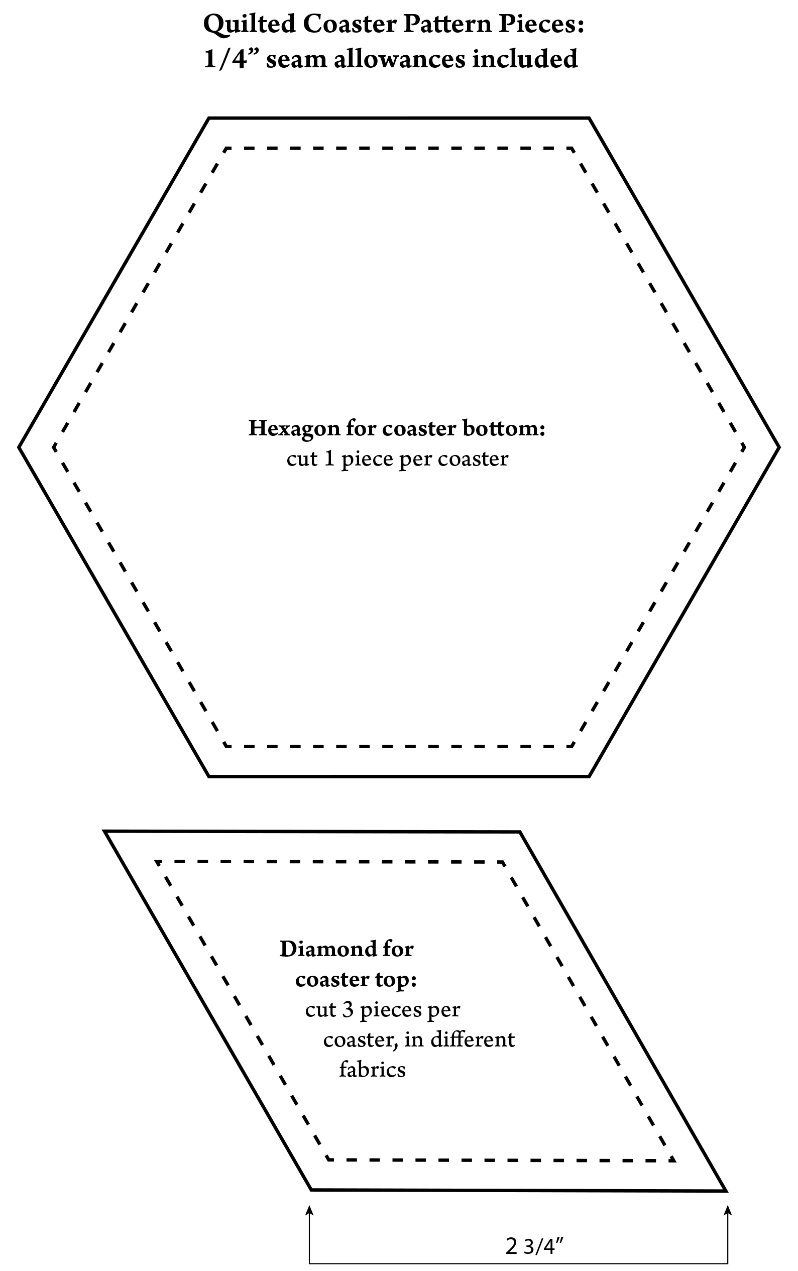 pattern pieces for simple hexagonal quilted coasters