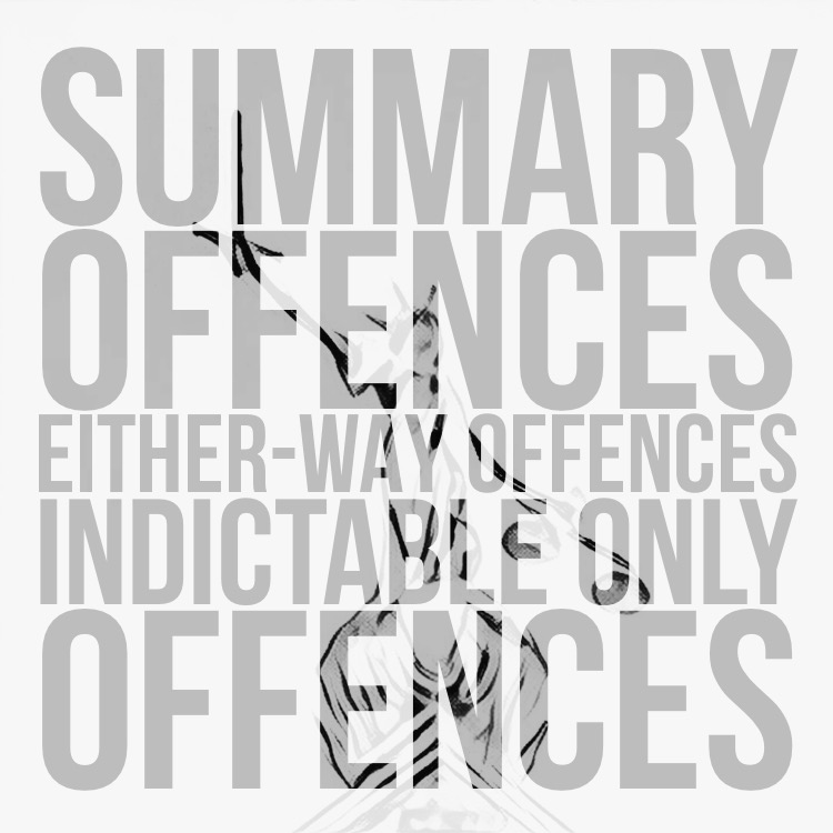 Types of Criminal Offences