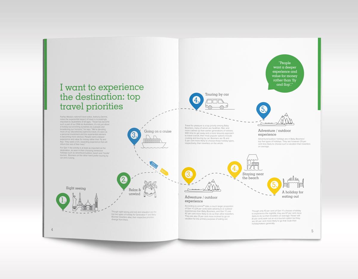 Travel-report-spread2.jpg