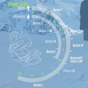Zumiez infographic work