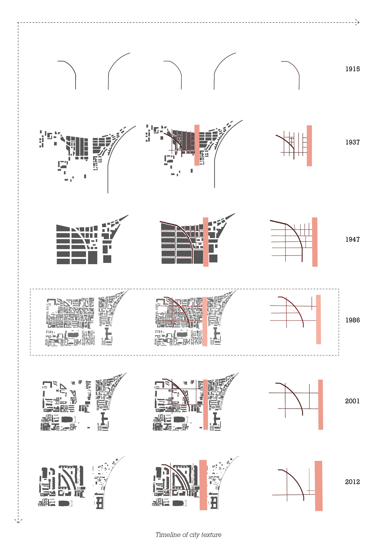 History of evolution of street pattern