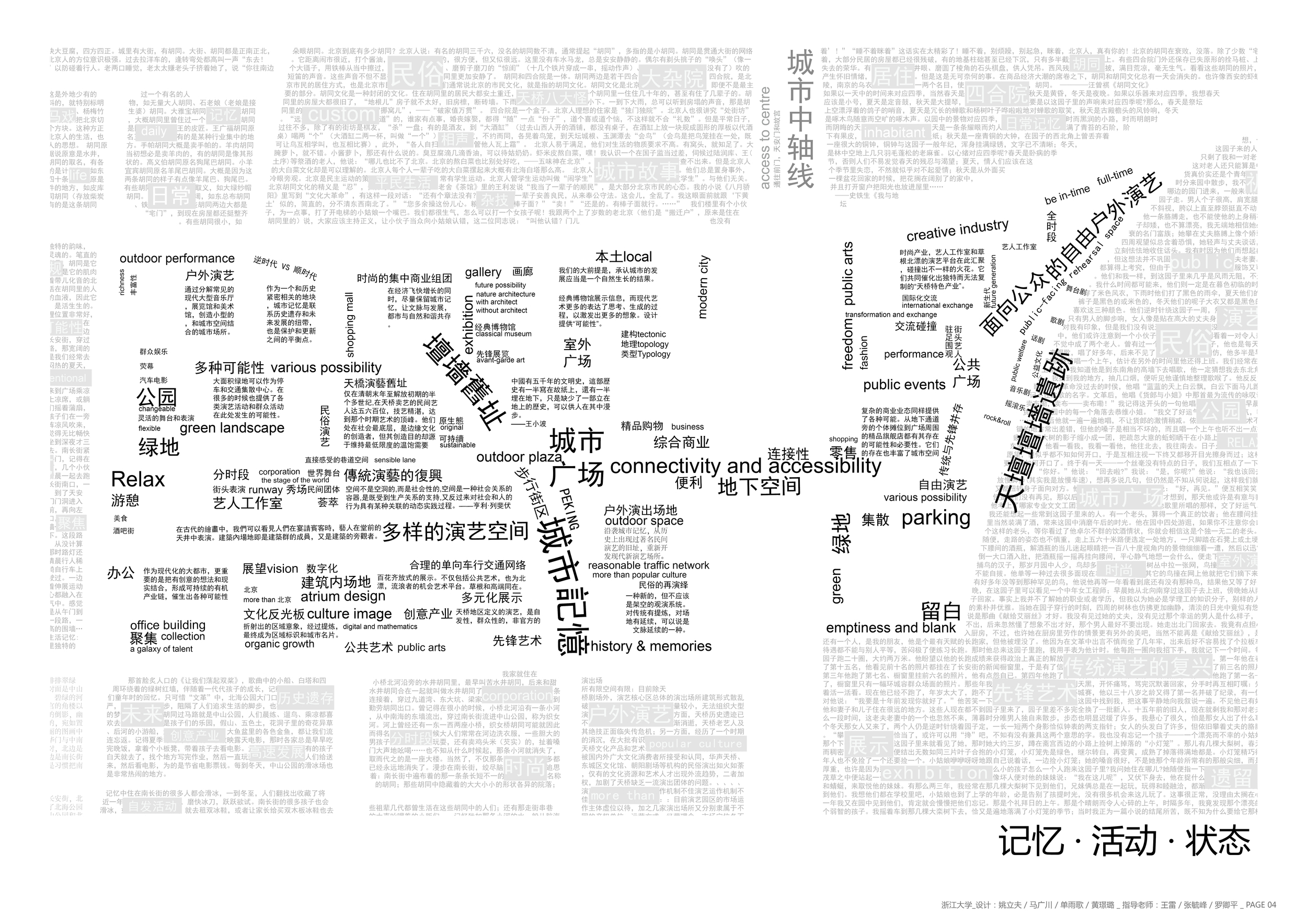 Words mapping of site plan