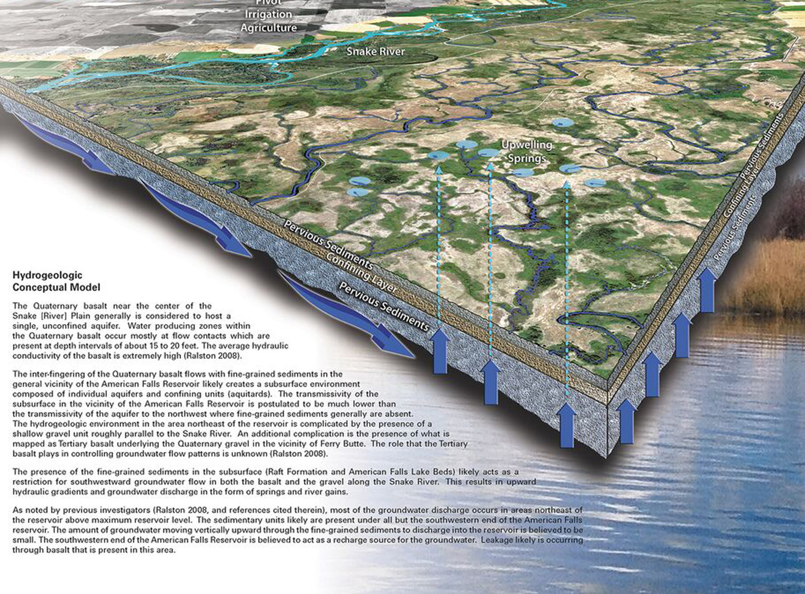 Spring Atlas and Landscape Enhancement Strategy, Fort Hall,  Idaho - Research Conservation Category. - EcoSystems Sciences