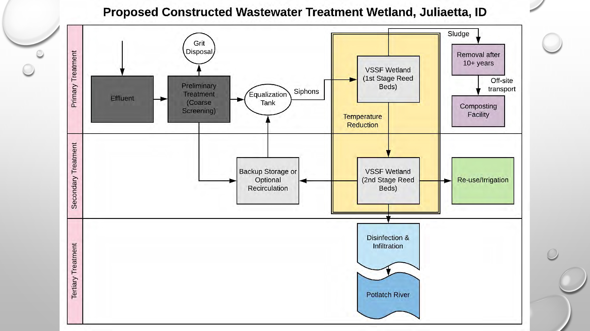 Constructed Wetlands_Page_52.jpg