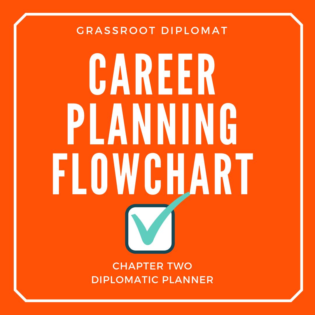 Career Planning Flowchart.png