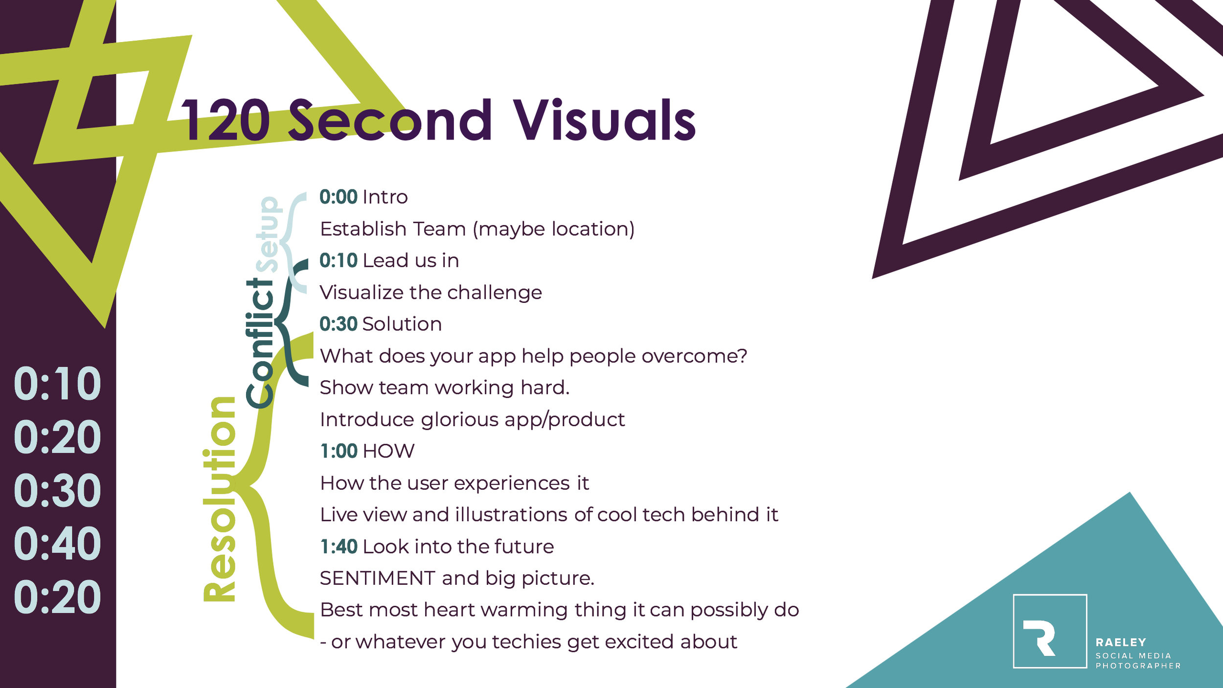 120 Second Story Visuals Space Apps