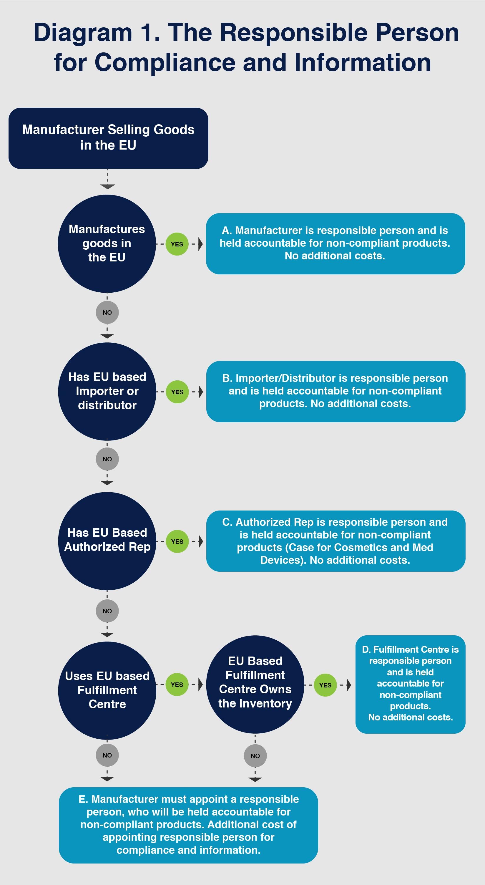 EU goods chart.jpg