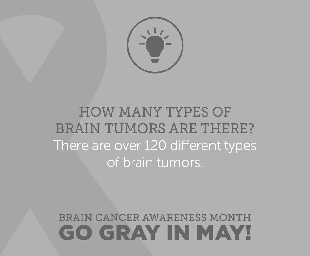 To learn more about the different types of Brain Tumors, click here:  http://bit.ly/1STXX8F