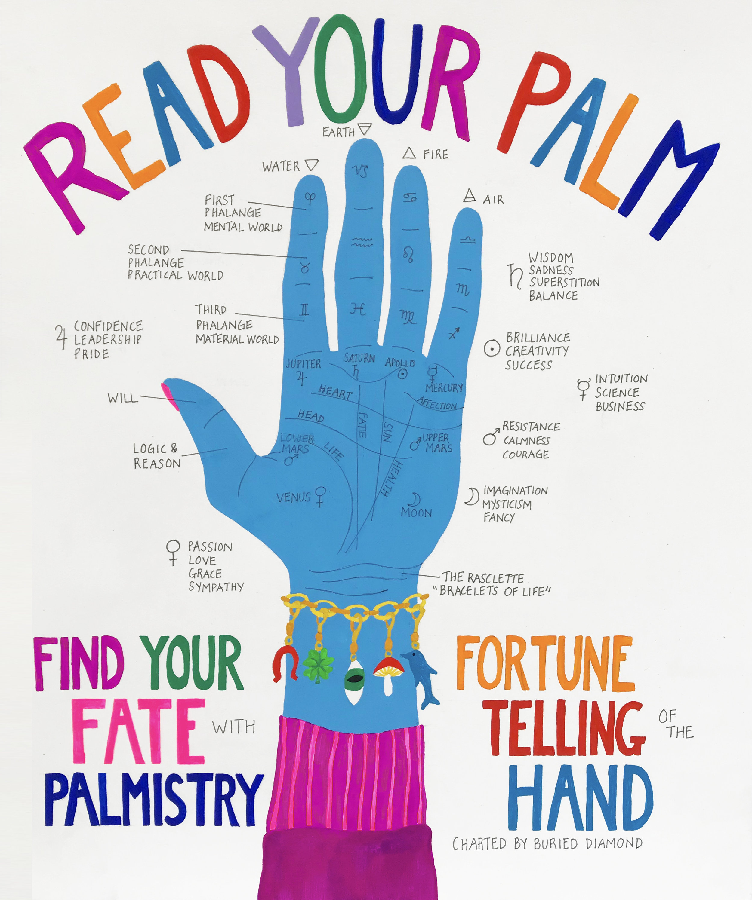 5 read your palm.jpg
