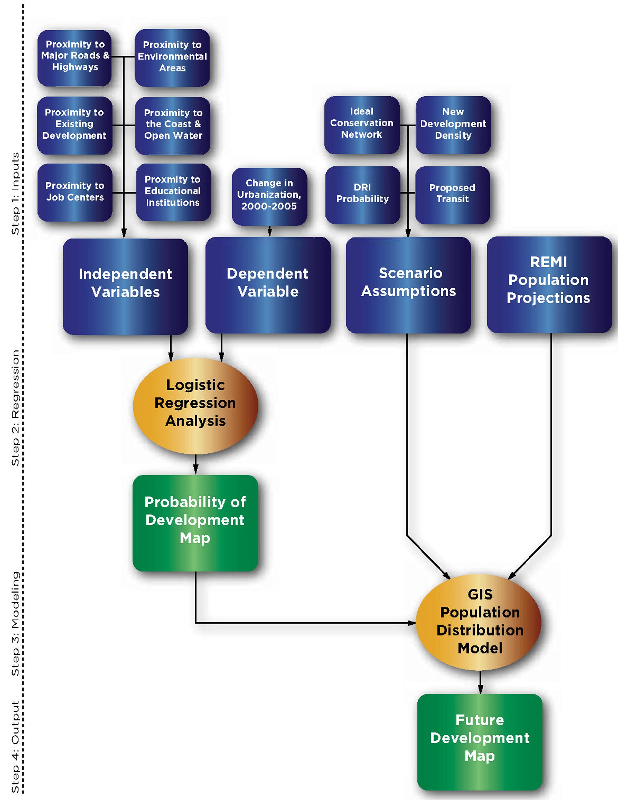 flsr_diagram.jpg