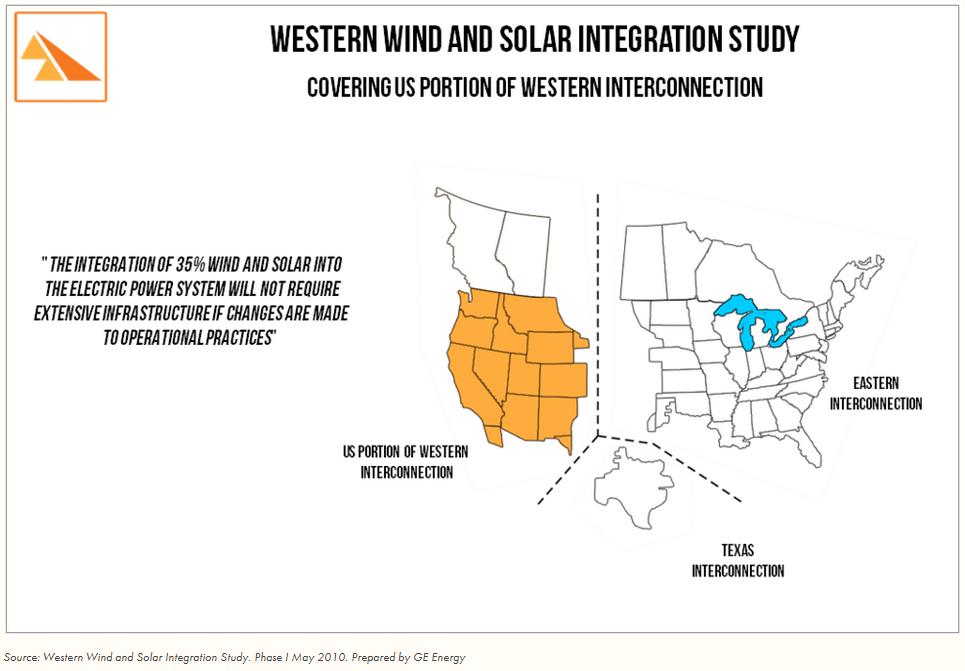 140724-scw-us-wind-solar-study.PNG