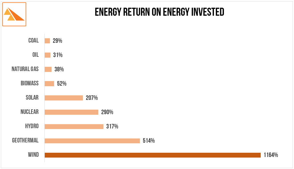 Source:     Wall Street Journal blog.  15-Sep-2014.  EnergyPoints.