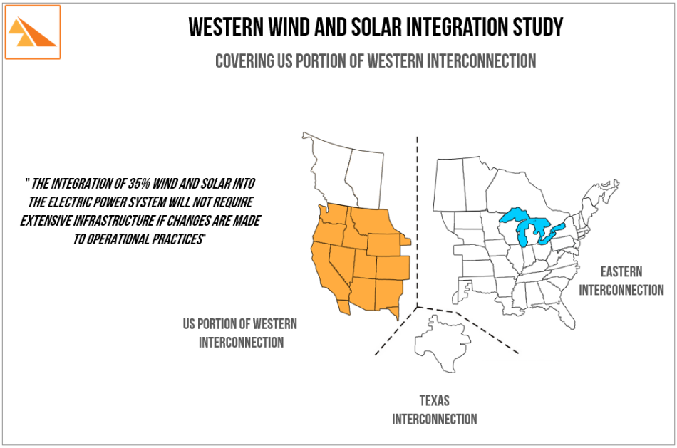 Source : Western Wind and Solar Integration Study. Phase I May 2010. Prepared by GE Energy