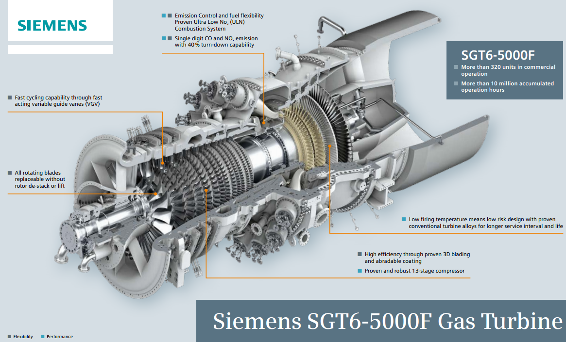 Source   :  Siemens AG gas turbine  which SaskPower plans to use at Chinook