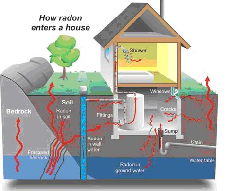 radonhouse.jpg