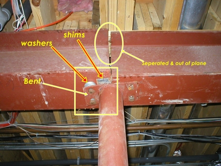 Structural Supports -