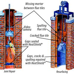 Chimney Scope Inspection