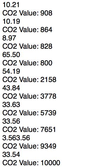 pH and CO  2   sensor readings