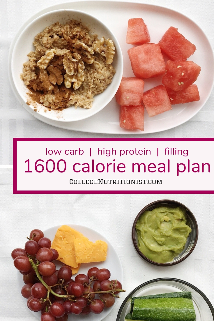 1600 calorie meal plan, weekly meal prep menu, low carb shopping list