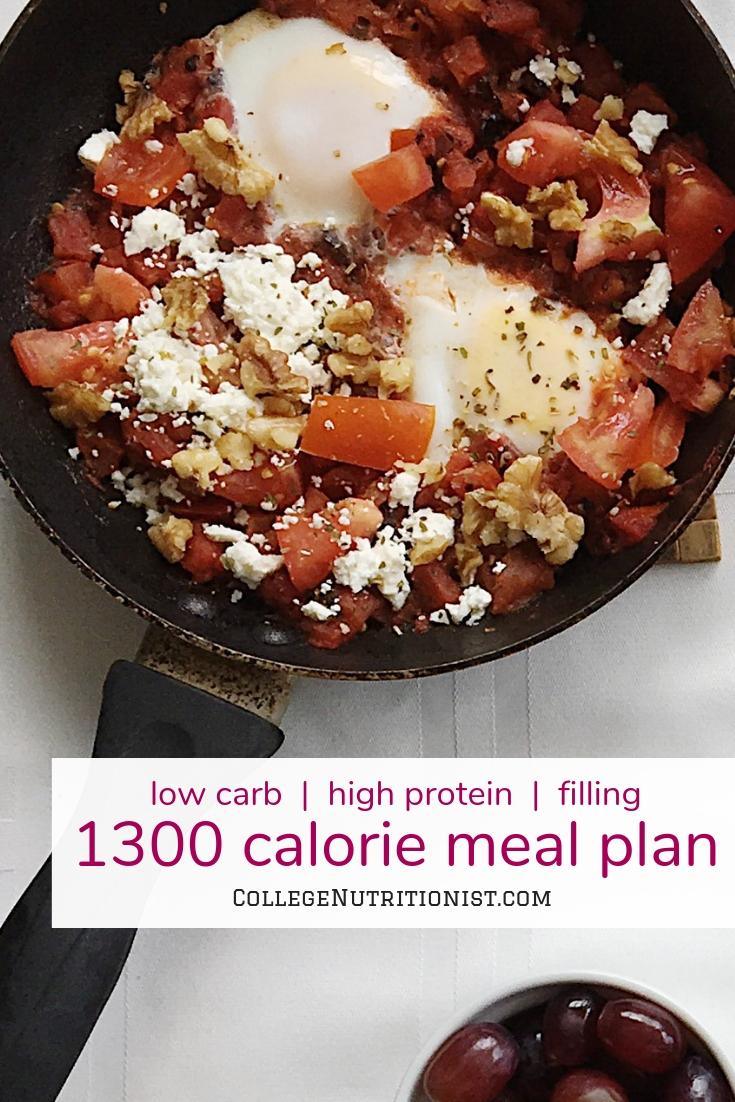 meal prep recipes for weight loss, weekly meal plan