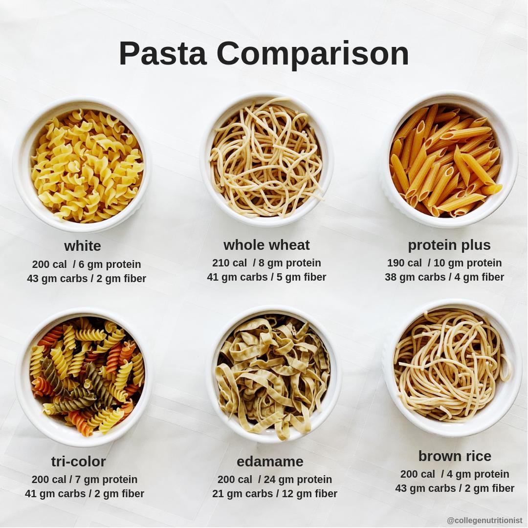 pasta comparison 1